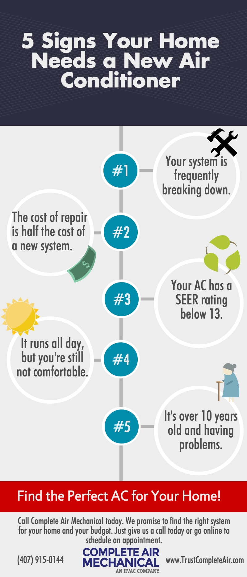 5 Signs Your Home Needs a New Air Conditioner